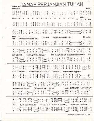 Download Partitur Paduan Suara Gerejawi Lengkap : download, partitur, paduan, suara, gerejawi, lengkap, Download, Partitur, Paduan, Suara, Gerejawi, Berbagai