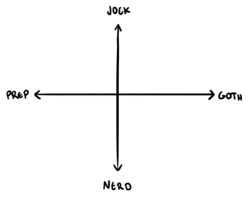 diagram of a nerd 2016 nissan versa note radio wiring jock goth prep tumblr oh