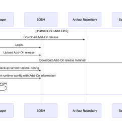 and if you change the code the diagram rebuilds itself my kind of tool  [ 1280 x 878 Pixel ]