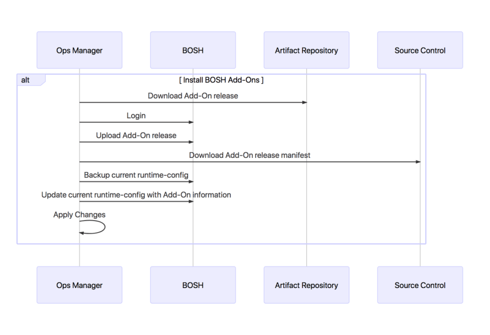 medium resolution of and if you change the code the diagram rebuilds itself my kind of tool