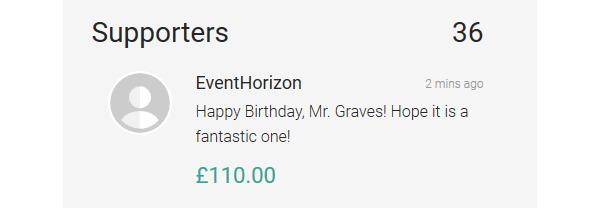 Rupert Graves Fans