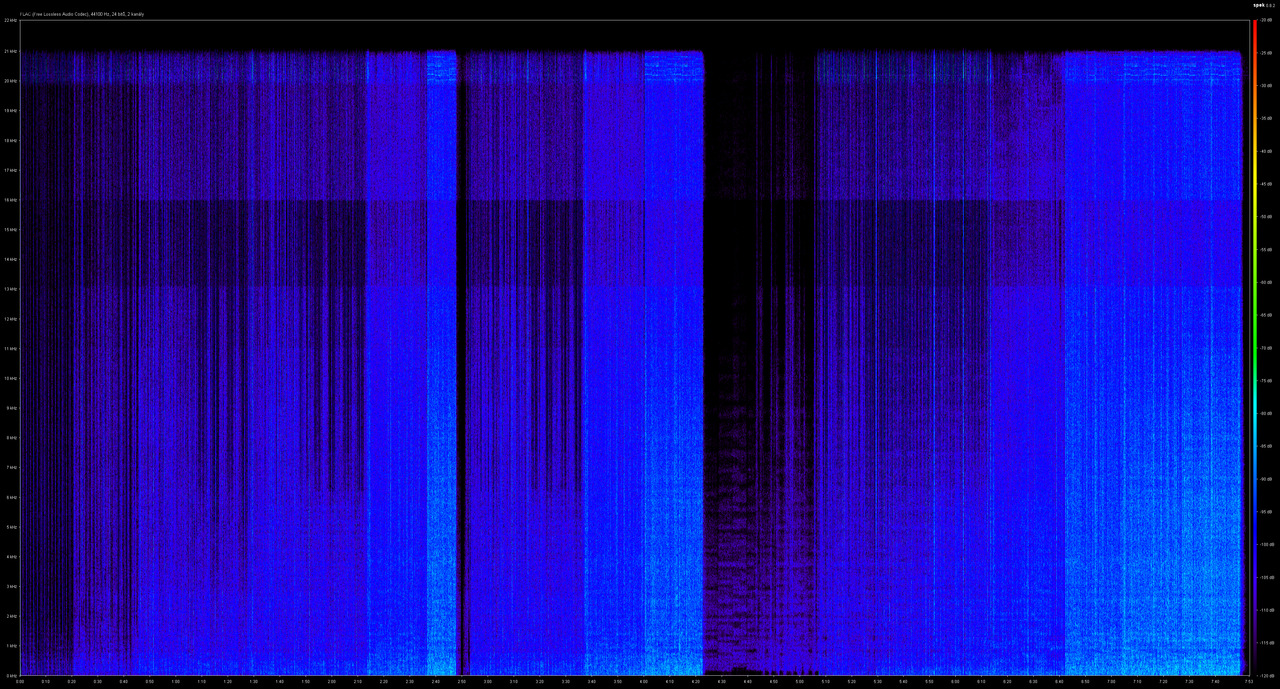 Does mp3 have more bass information than m4a? : audiophile