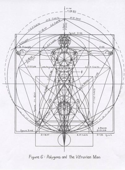 geometry matters — Mysteries of the Vitruvian Man By