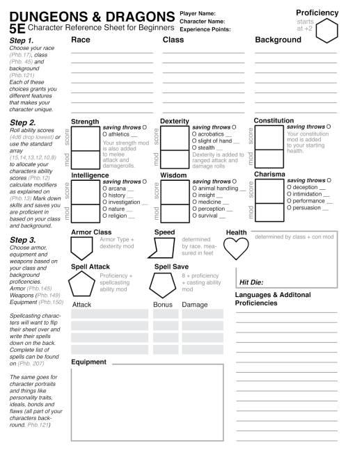 The Iron Reaches — Redesigning The 5th Edition Character Sheet