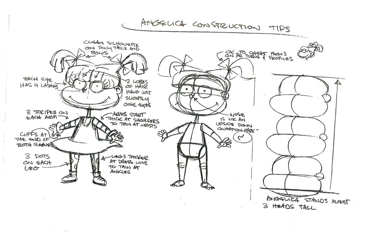 Nickelodeon Animation — nickanimation25: Rugrats co