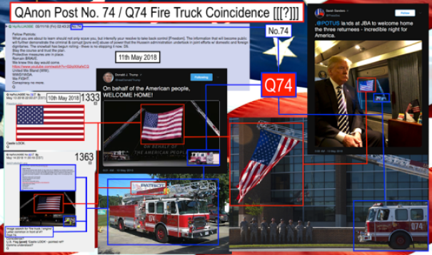 3_q74_coincidence_graphic