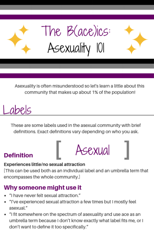 asexual definition tumblr