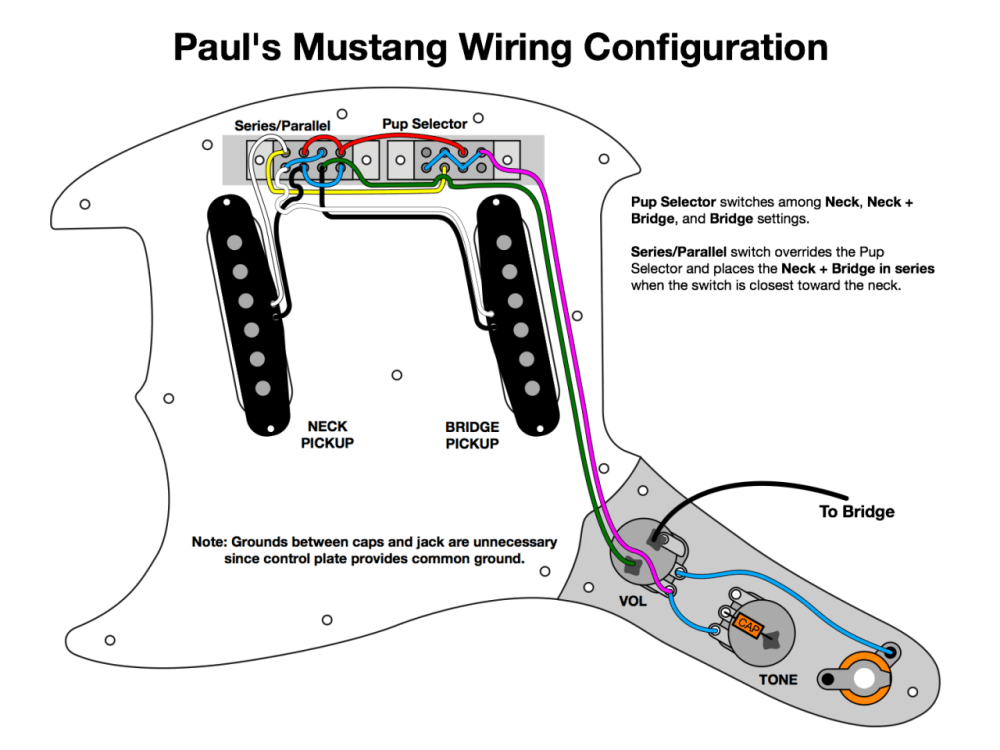 medium resolution of fender mustang wiring automotive wiring diagrams fender mustang iv fender mustang guitar humbucker wiring diagram wiring