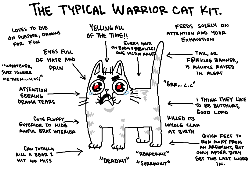 i'm a dog irl — The Typical Warrior Cat Kit, ready to kill