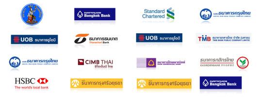 Bangkok Bank Swift