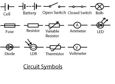 Circuit Diagram Symbols Gcse ~ DIAGRAM