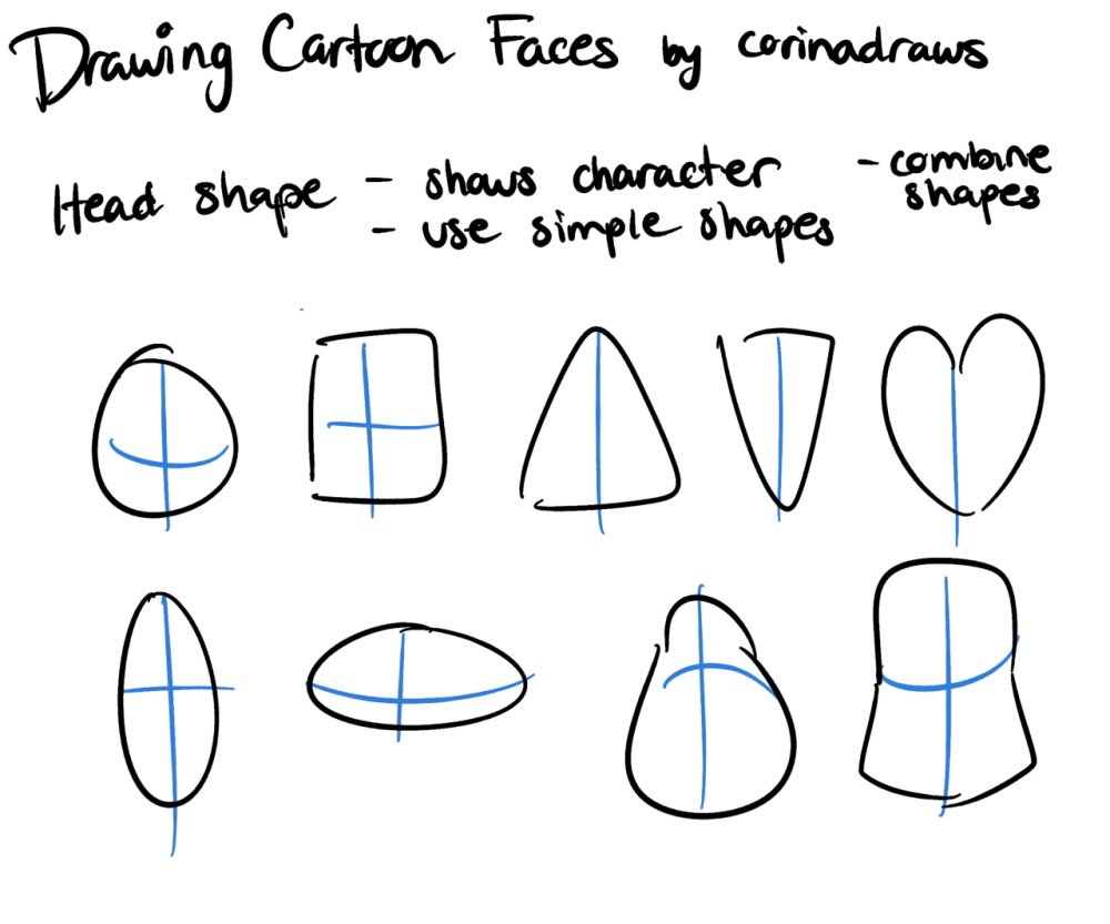 medium resolution of for example in most cases for cartoons the heroic or strong character has a square face shape and square jaw this feature represents the will power of