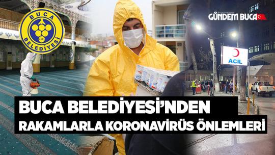 Buca Belediyesi'nden rakamlarla koronavirüs önlemler