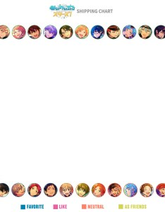 Ohneesama  cupdated enstars shipping chart with added adam as  stated also blank charts rh tumblr