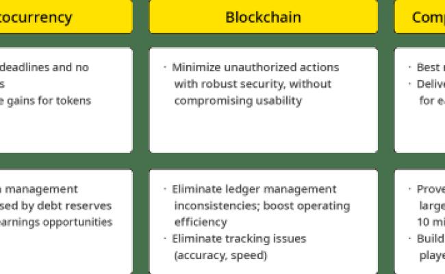 Apa Itu Cryptocurrency Mata Uang Digital