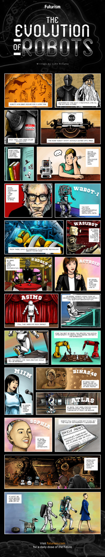Believe it or not, robots have been around for hundreds of years. Our latest comic strip explores their evolution.