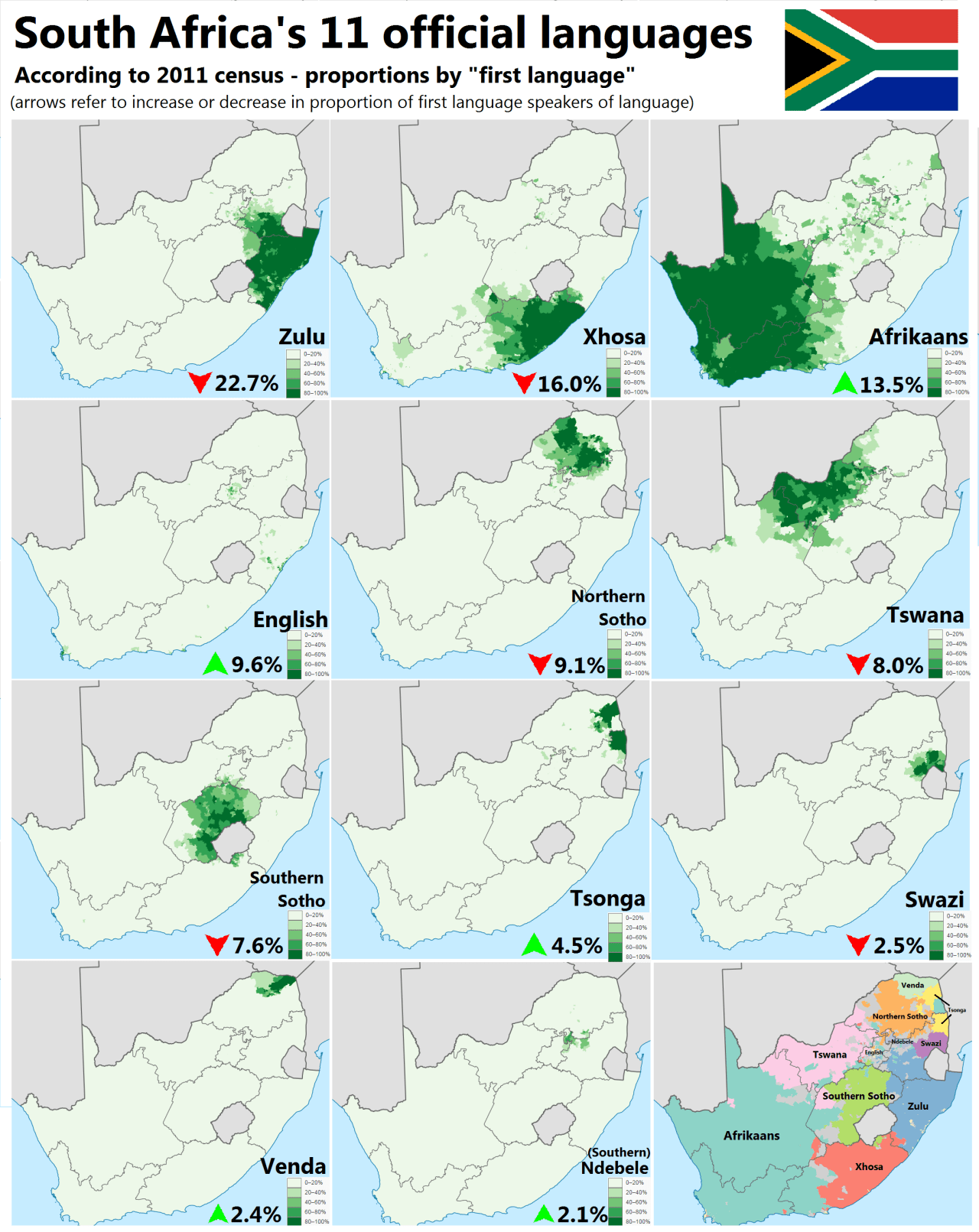 South Africa S 11 Official Languages Zulu Is Most