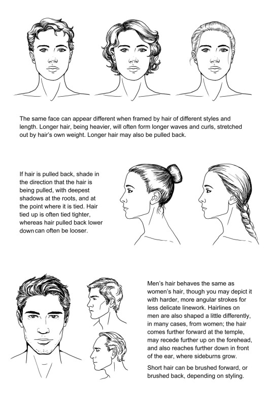 How To Draw Waves Hair : waves, Waves, Learn