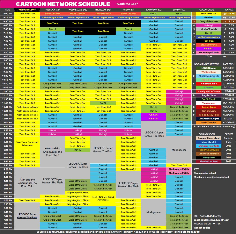 cartoon network tv guide