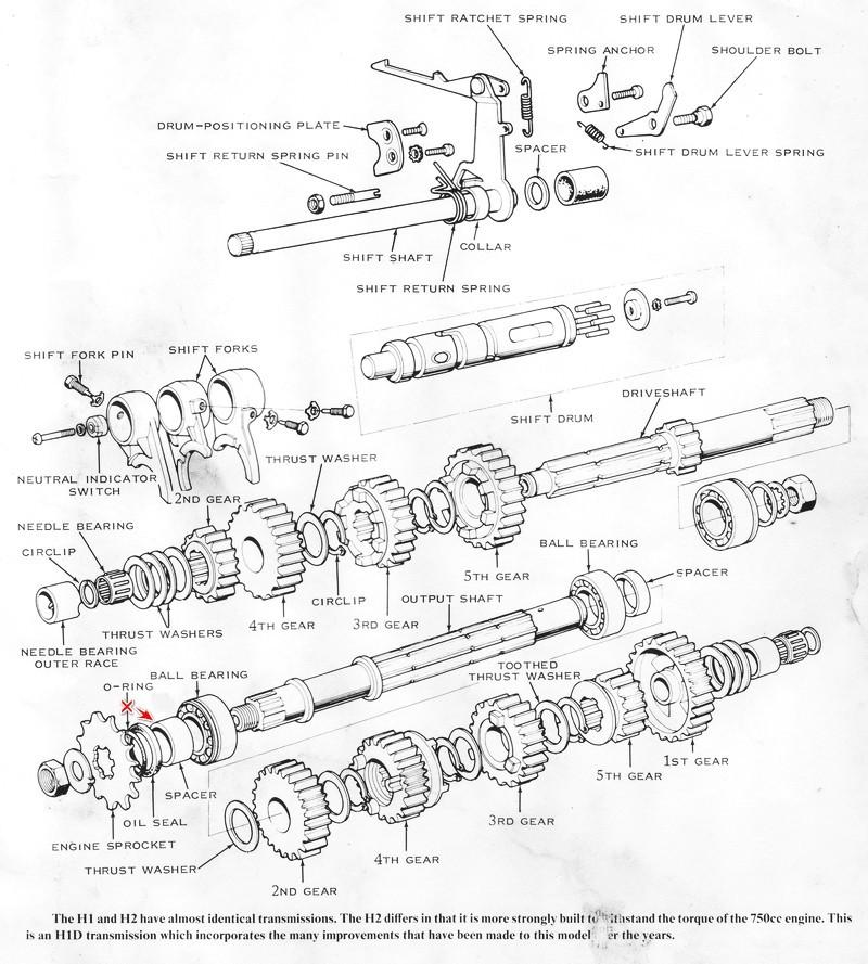 Kawasaki Triples, Yamaha RD's other 2 strokes — Kawasaki