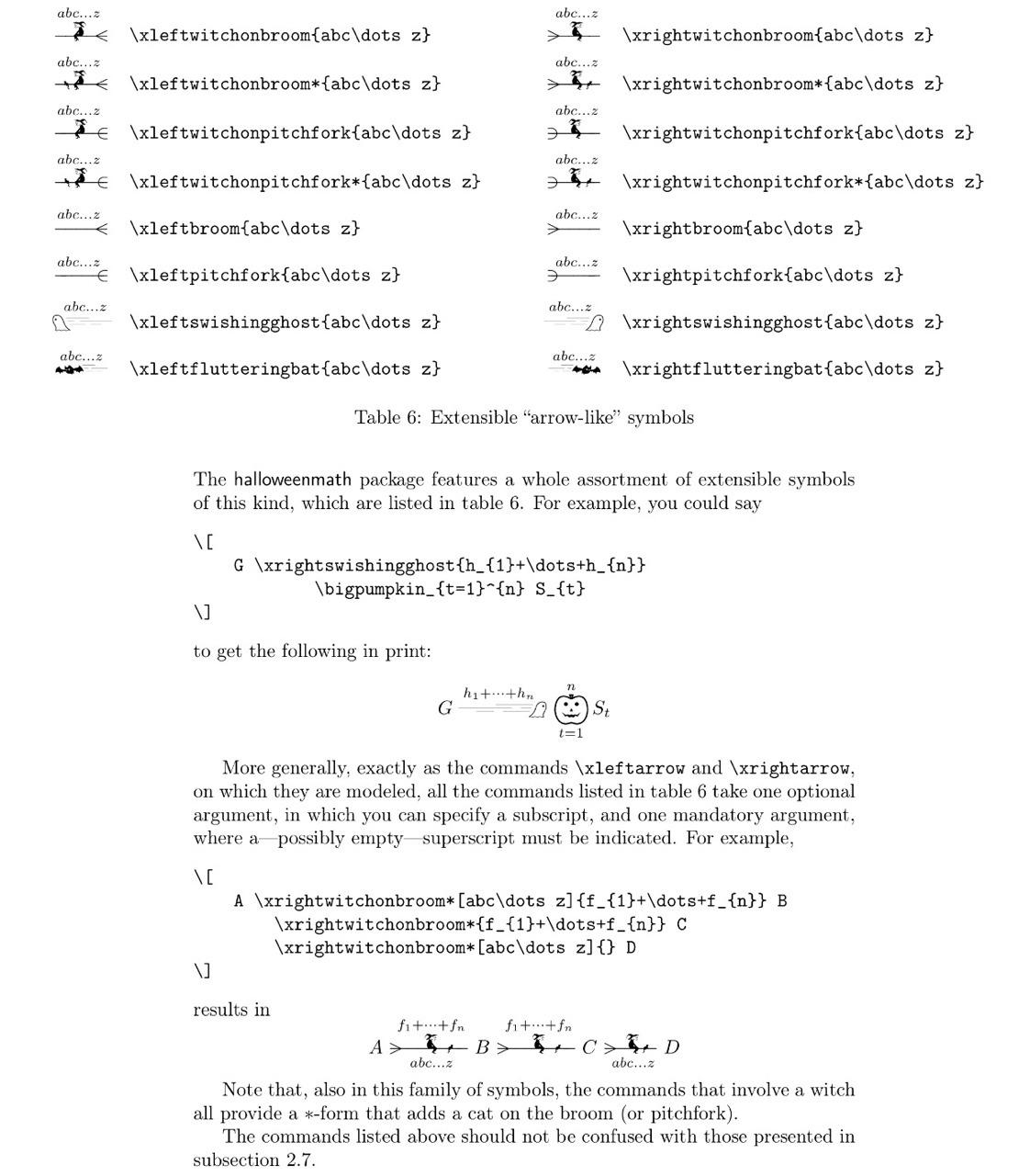 Picturesque Physics