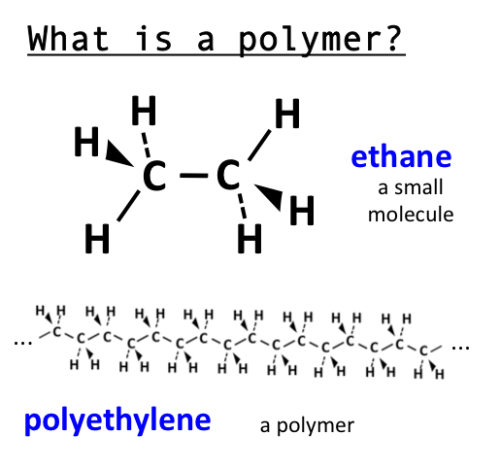 First what is a polymer? Simple: a polymer is a...