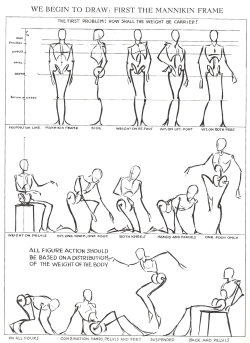 Drawing Figures In Action Andrew Loomis Pdf