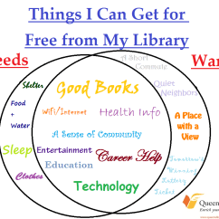 Needs And Wants Venn Diagram Caravan 12n 12s Wiring Queens Library Fan Of Libraries Diagrams This Is For You We