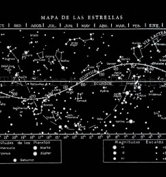 star map constellations celestial ecuador and zodiac [ 1280 x 905 Pixel ]