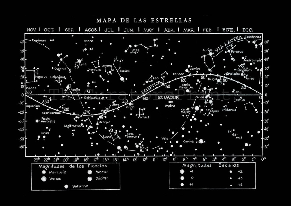 medium resolution of star map constellations celestial ecuador and zodiac