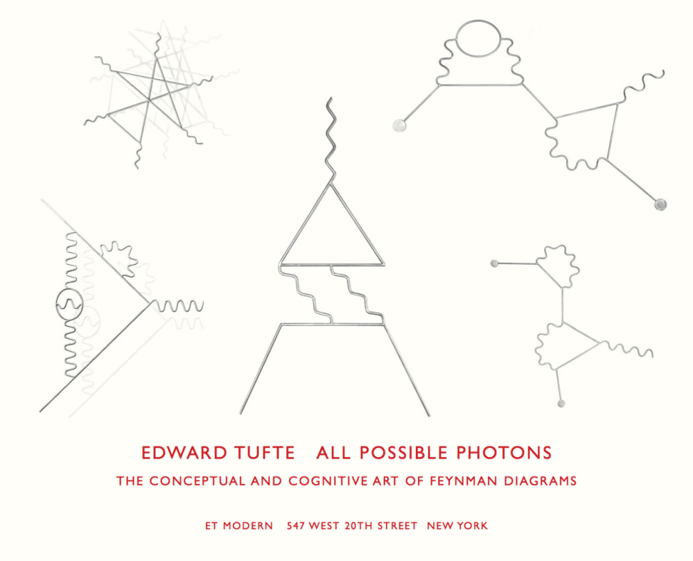medium resolution of edward tufte diagram