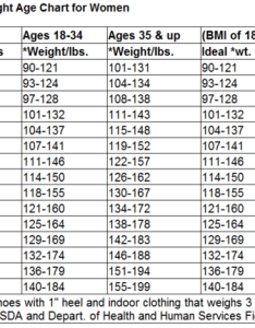 Healthy weight height chart for women also what is   chealthy   me rediscovering fit rh rediscoveringfit blog tumblr