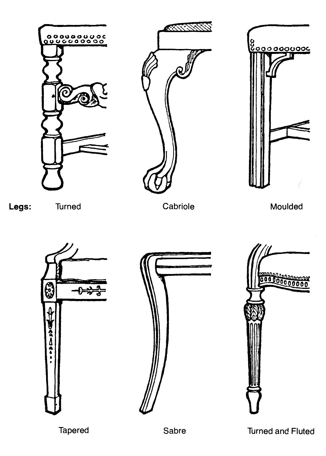 Rules For Collecting Antiques Diagram Of Chair Legs