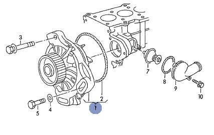 Audi 80 Thermostat Wechseln
