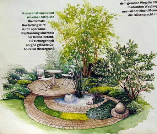 Laaaaaaaaaanger Garten Und Feng Shui? Seite 1 Gartenfreunde