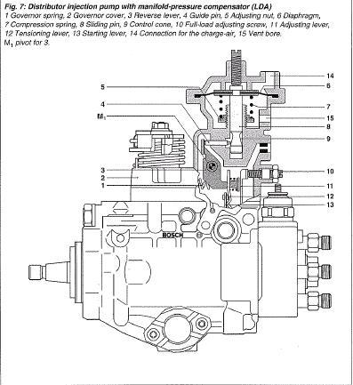 Mico Fuel Injection Pump Diagram Inlet Manifold Diagram