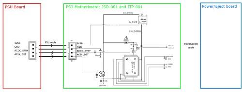 small resolution of xbox one controller circuit board schematic wii remote original xbox controller wiring diagram xbox controller wire