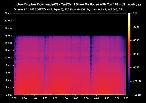 Original WAV encoded as 128kbps