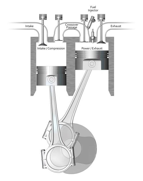 small resolution of scuderi engine schematic jpg