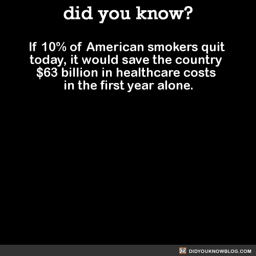 If 10% of American smokers quit today, it would save the country $63 billion in healthcare costs in the first year alone. Source