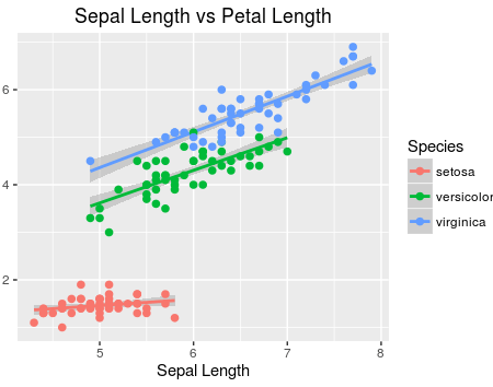R Categorical Regression Introduction to R for ...