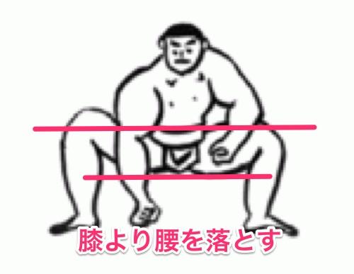 膝も開いて腰を膝より落とします