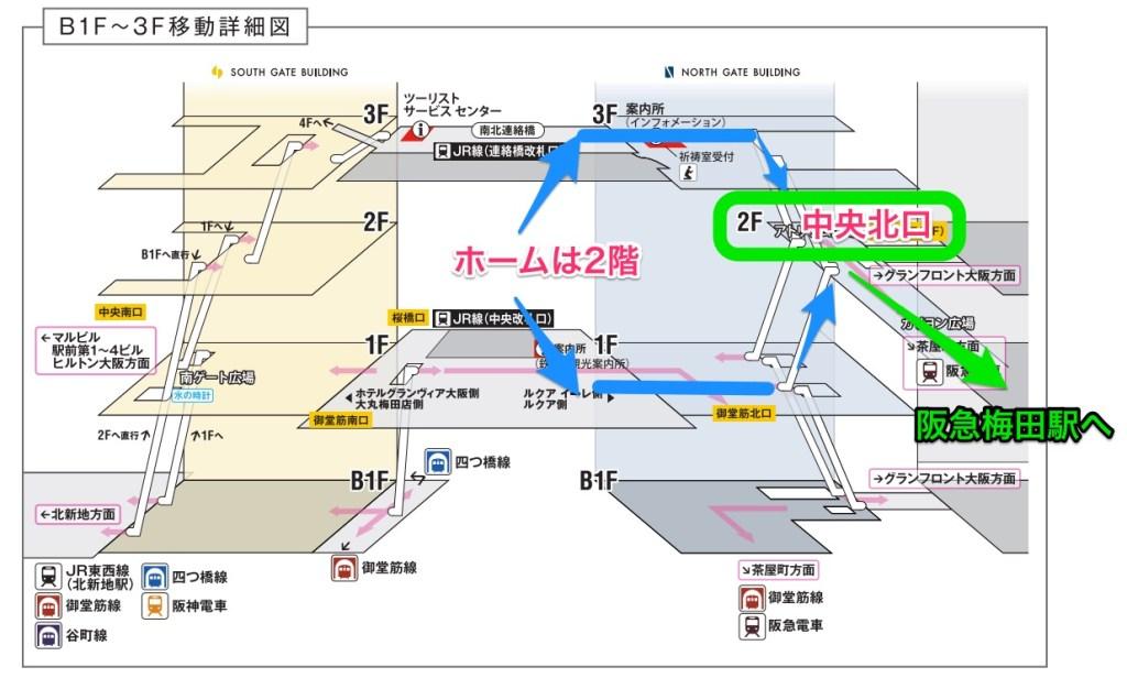 2大阪駅中央北口から阪急梅田駅へ図解