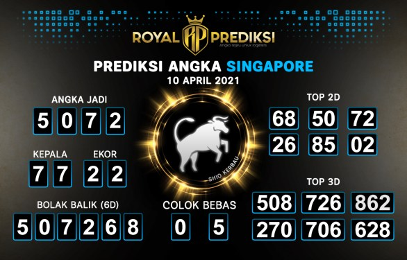 SGP Forecast 10 April 2021 Sabtu