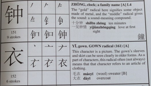 """A typical """"Basic Characters"""" character entry."""