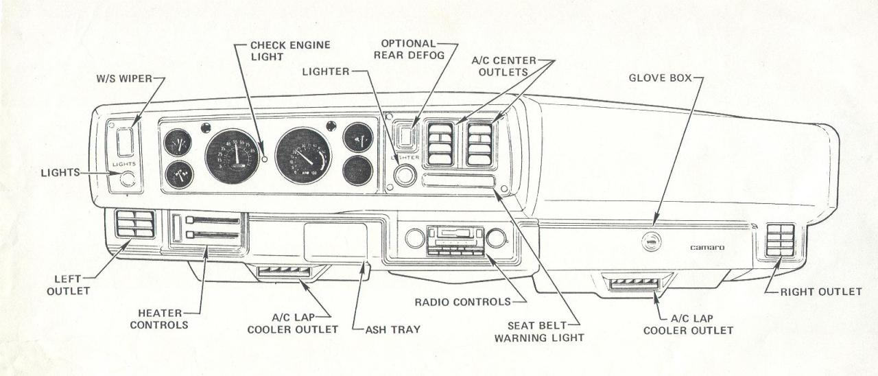 80CamZ28 — 1981 Camaro Dash Diagram (79 and 80 Did Not Have...