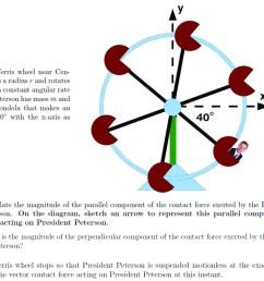 the skyview ferris wheel near cen tennial park has a radius r and rotates clockwise [ 1280 x 926 Pixel ]