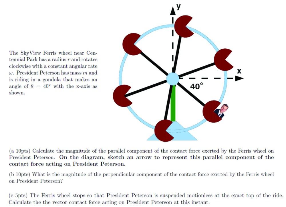 medium resolution of the skyview ferris wheel near cen tennial park has a radius r and rotates clockwise