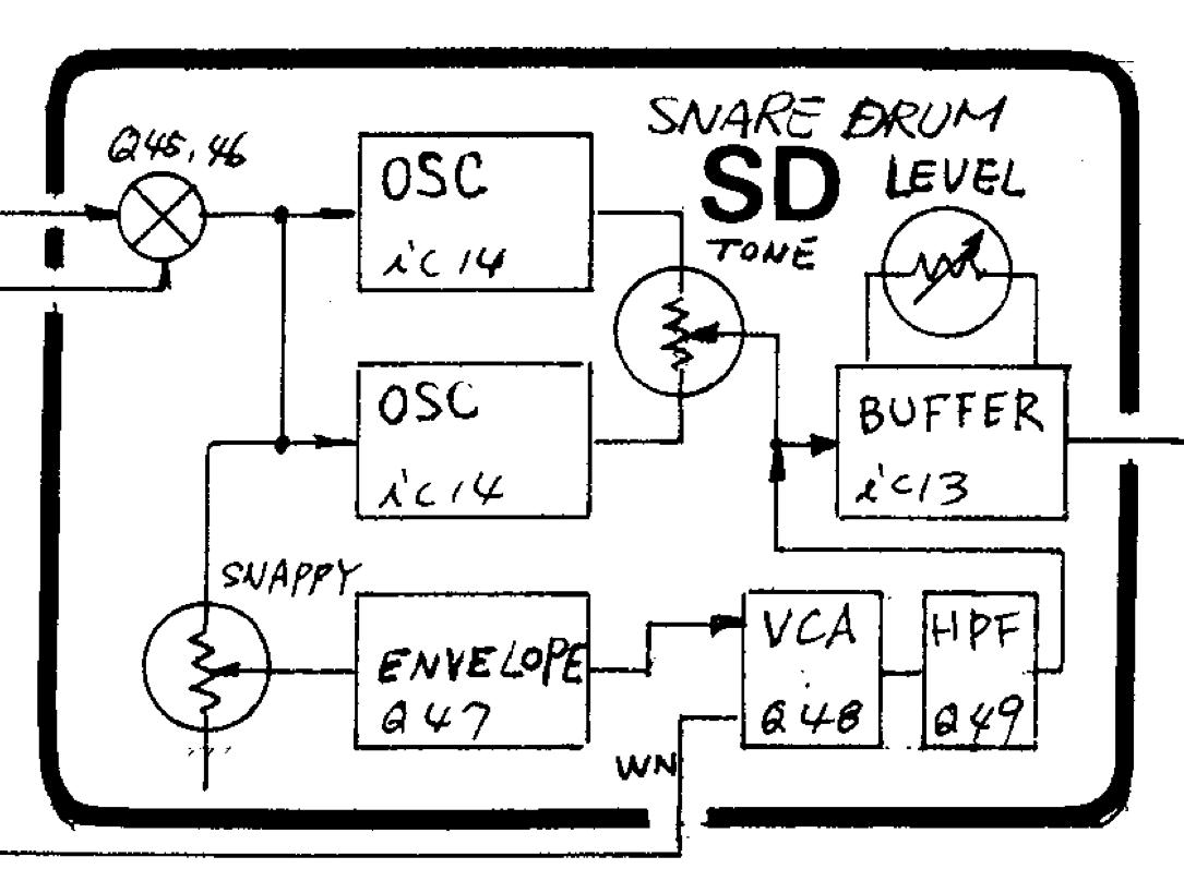 circuit bent roland tr505 drum machine