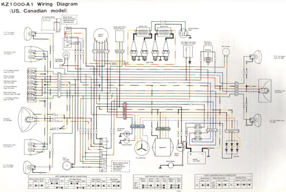 medium resolution of kawasaki kz900 wiring diagram klr650 wiring diagram wiring kawasaki ninja 600 wiring diagrams abs brake diagram